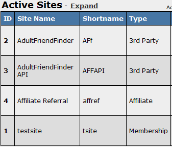 Site ID Numbers
