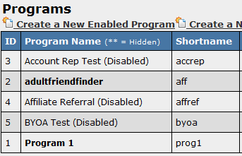 Program ID Numbers