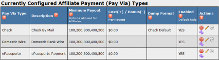 List of PayVia Types