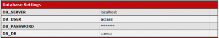 CARMA Database Settings