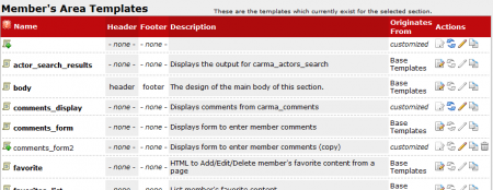 The CARMA Member's Area Templates List