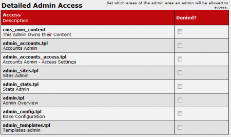 CARMA Admin Access Restrictions