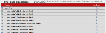 Viewing Your cms_data Directories in CARMA