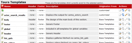 The CARMA Tours Templates List