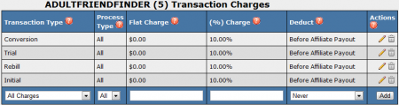 Third Party Transaction Charges/Deduction Fees
